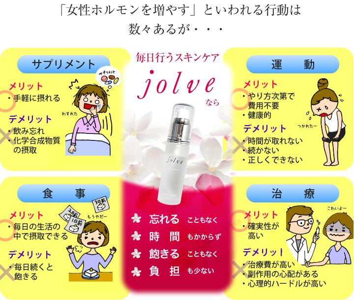 女性ホルモンに着目したスキンケア 【jolve】
